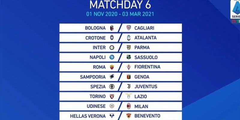 Le probabili formazioni della sesta giornata di Serie A 2020/2021
